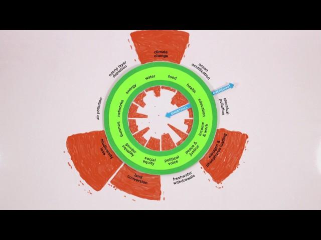 1. Change the Goal - 1/7 Doughnut Economics