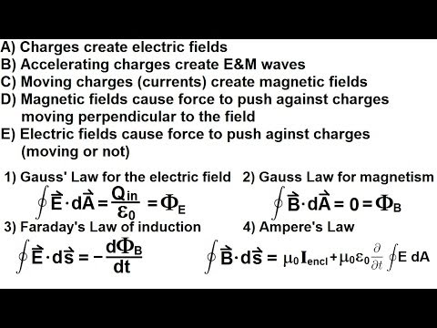 Physics - E&M: Maxwell's Equations (1 of 30) What are the Maxwell equations?  Introduction