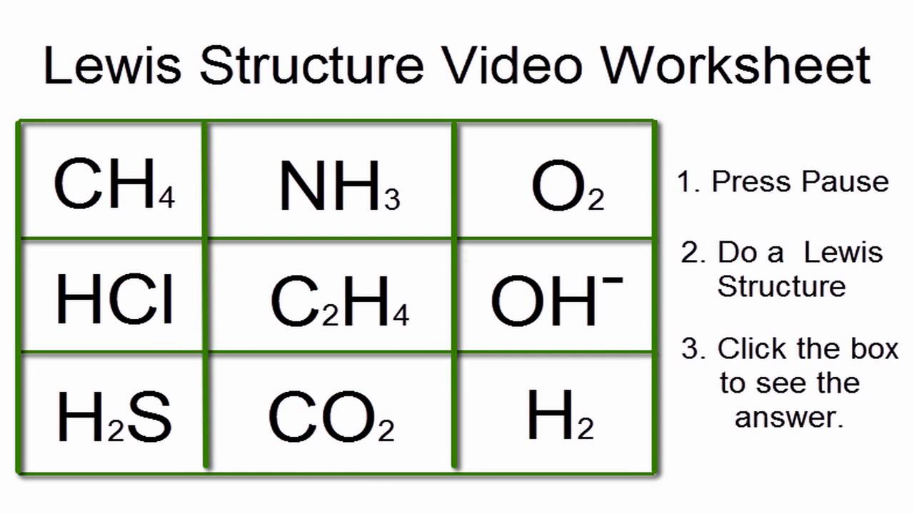 Lewis Structures Worksheet (Video Worksheet) with Answers
