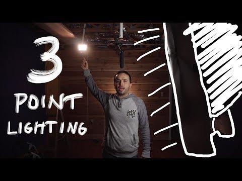 3 Point Lighting + Background Light
