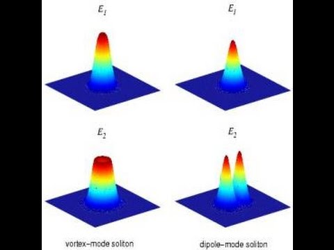 Michael Atiyah, Three -dimensional solitons [2005]