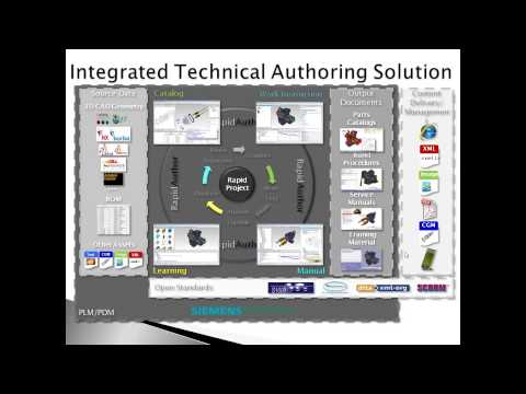 CAM Logic's Tech Tuesday- Automating Technical Communications With Cortona 3D