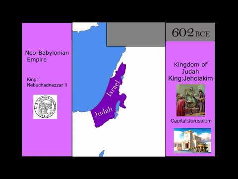History Of Israel(Every Year)