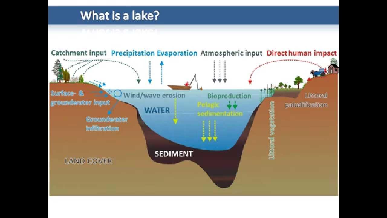 How Big is Lake Superior? - Lake Superior Magazine | title | is lake