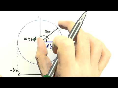 Me Salva! OCI06 - Movimento Harmônico Simples e M. C. Uniforme - Física Geral - Mecânica