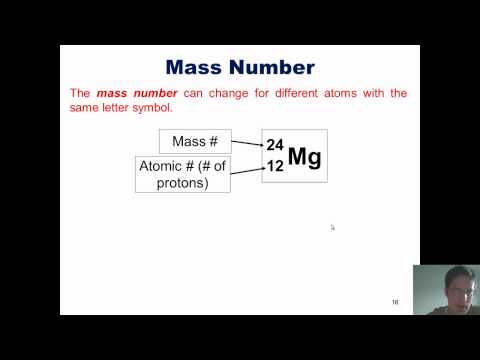 Chapter 2 - Atoms, Molecules, and Ions: Part 1 of 3