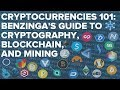 Bitcoin 101 - Elliptic Curve Cryptography - Part 4 ...