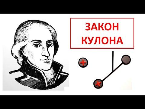 Как найти силу взаимодействия между зарядами