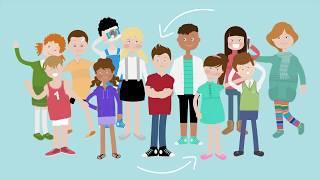 Lern-Videoclip 3: Du hast Asthma. Wie sieht dein Asthma aus?