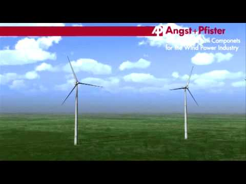 Industrial Components for the Wind Power Industry
