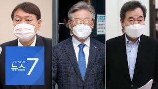 윤석열 22.7%, 이재명 21.0%, 이낙연 10.8…