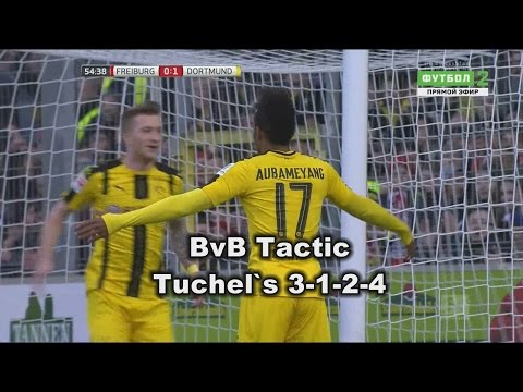 BvB TACTIC under Tuchel. Part 5: Build-up in 3-1-2-4 formati