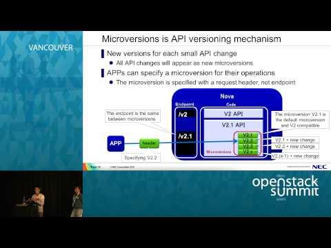 Introduction of a new Nova REST API: Why we need to use Nova v2.1 API