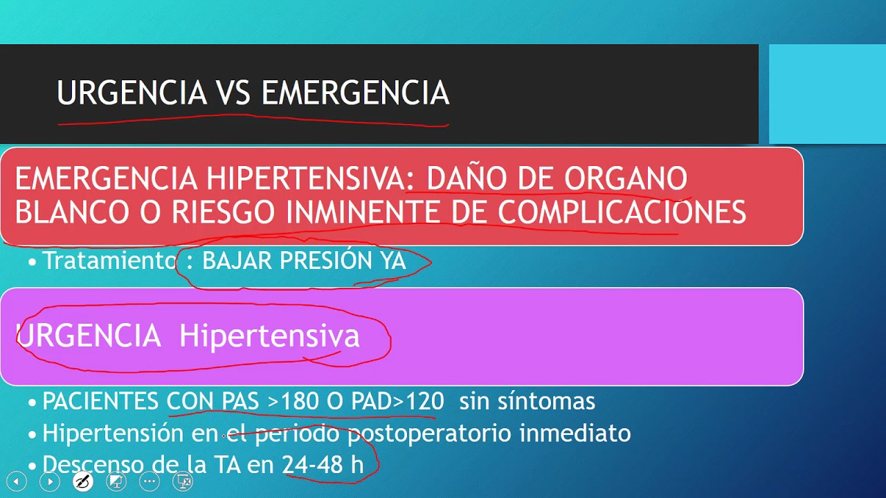 Síntomas de una crisis hipertensiva