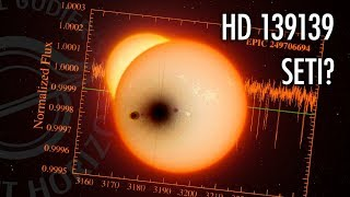 The Mysterious Star HD 139139 with Dr. Andrew Vanderburg