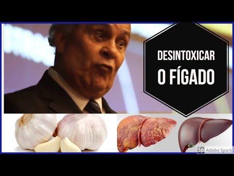 Desintoxicar seu fígado | Dr Lair Ribeiro