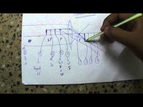 Are results in different positions ranked by different algorithms? from YouTube · Duration:  1 minutes 15 seconds