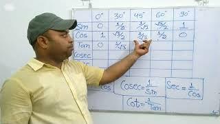 Trigonometry questions Tricks CTET 2018 CLASS 10TH PREPARATION  CTET 2018 की तैयारी कैसे करें