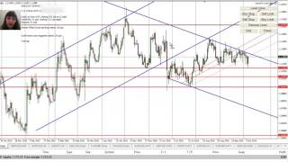 Forex Analysis October 10th -14th, Main Pairs, Gold