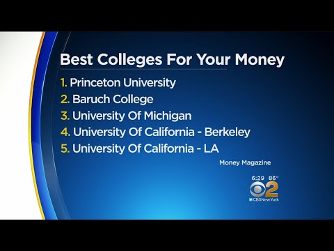 Best Colleges For Your Buck