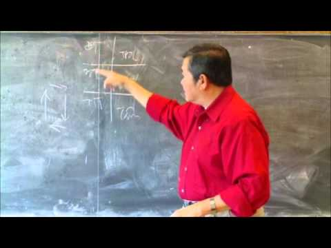 Bài Học Châm Cứu Và Mạch Lý - Bài 164