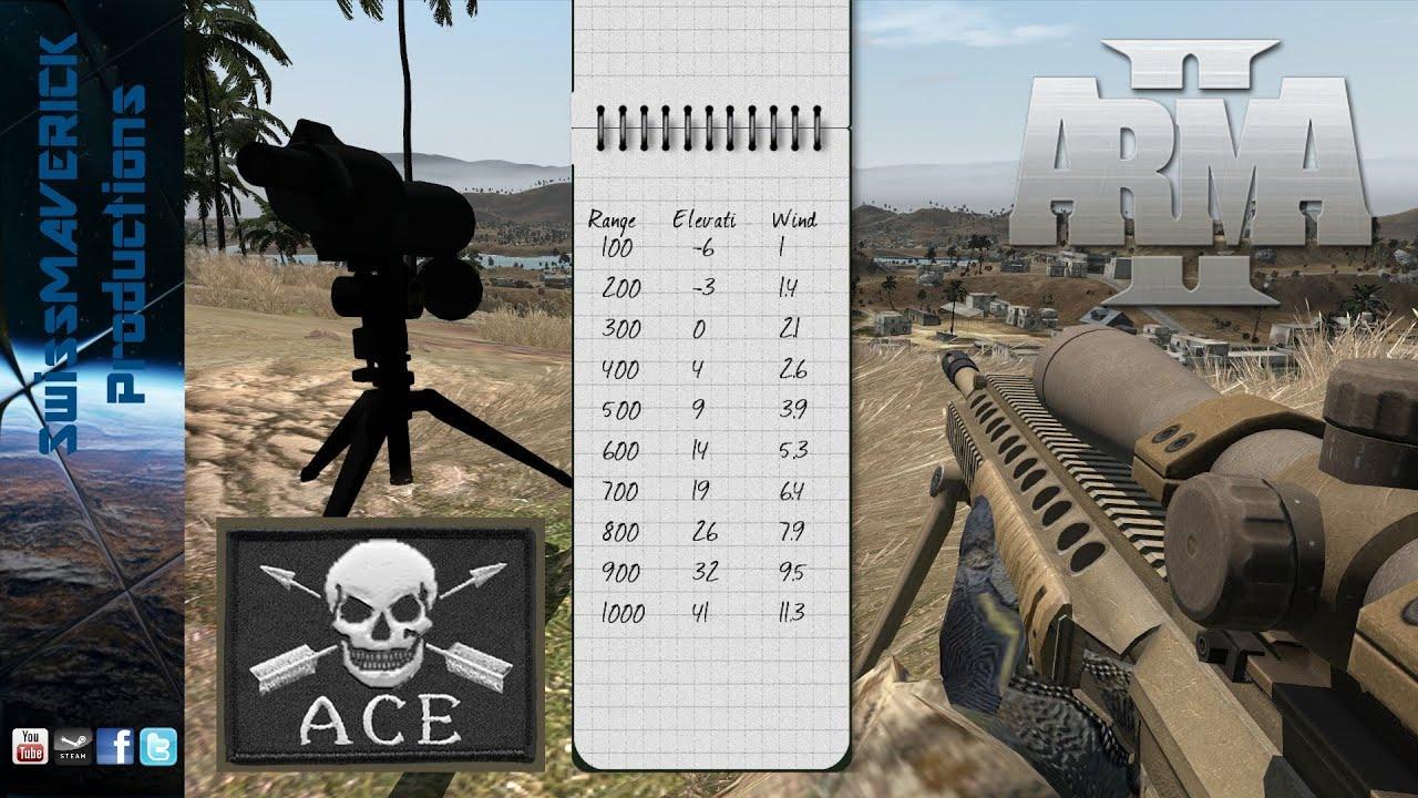 Скачать мод ace 2 для arma 2