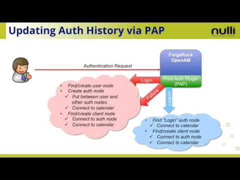 Leveraging Graph Databases in Access Management Part 1 (Video)
