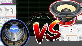 DEEP ENCLOSURE SCIENCE! - Stroker VS. Focal and SEALED VS. PORTED - White Rider #46