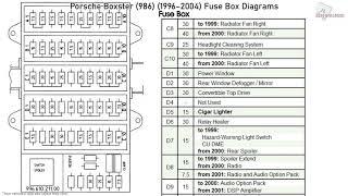 Porsche Boxster 986 (1996-2004) Fuse Box Diagrams - YouTubeYouTube