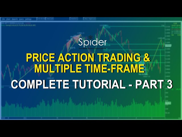 Price Action Trading & Multiple Time-Frames | Complete Tutorial | Part - 3