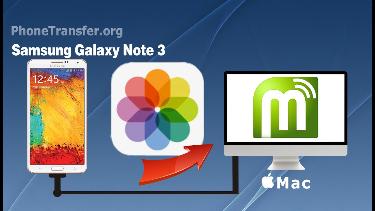 How To Sync Your Galaxy Note  With Mac How To Copy Photos From Galaxy Note  Neo To Mac
