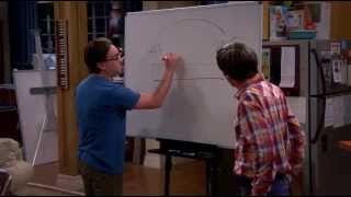 The Big Bang Theory - Ritorno al Futuro ITA