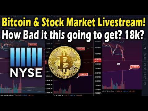 LIVESTREAM! Bitcoin Dropping! Stock Market Crash Is Coming! BTC Price Targets Technical Analysis  TA