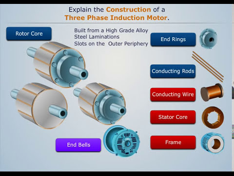 The Theory, Design and Construction of Induction Coils
