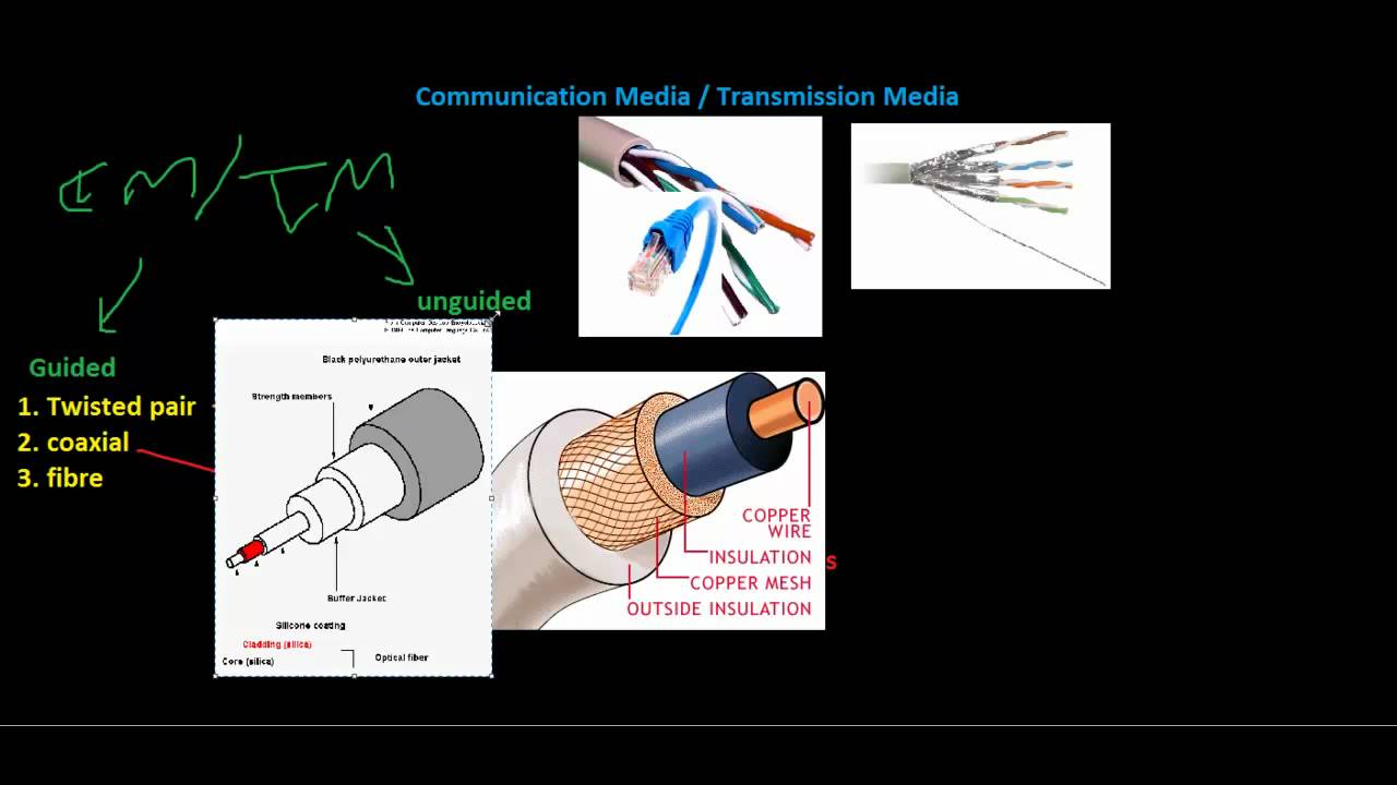 comparison of different transmission media When studying for any security certification the topic of transmission media is always present, it is one of this paper i will discuss the various types of media commonly used to connect computers into networks and analyze coaxial cable is bulky, hard to work with, and expensive compared to twisted pair.