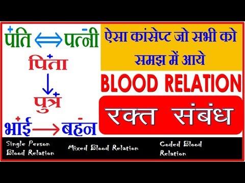 Blood Relation (रक्त संबंध) का ऐसा कांसेप्ट जो सभी को समझ में आयेगा | Reasoning Short Trick ||