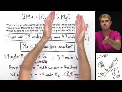 Limiting Reactant Practice Problem