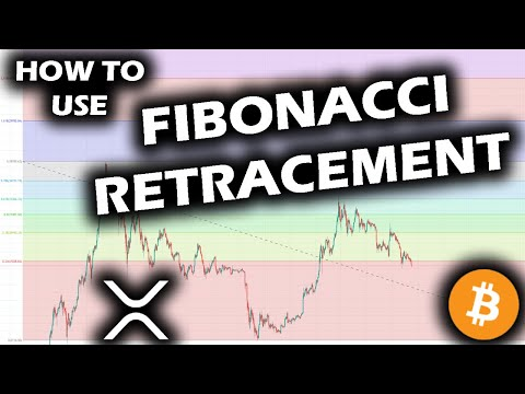 Crypto Charting #4: Using FIBONACCI RETRACEMENT On Price Charts Like Bitcoin And XRP