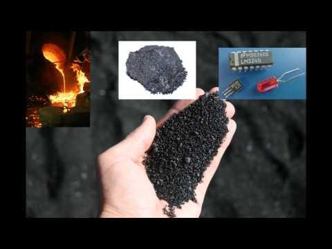 Black Sand Mining