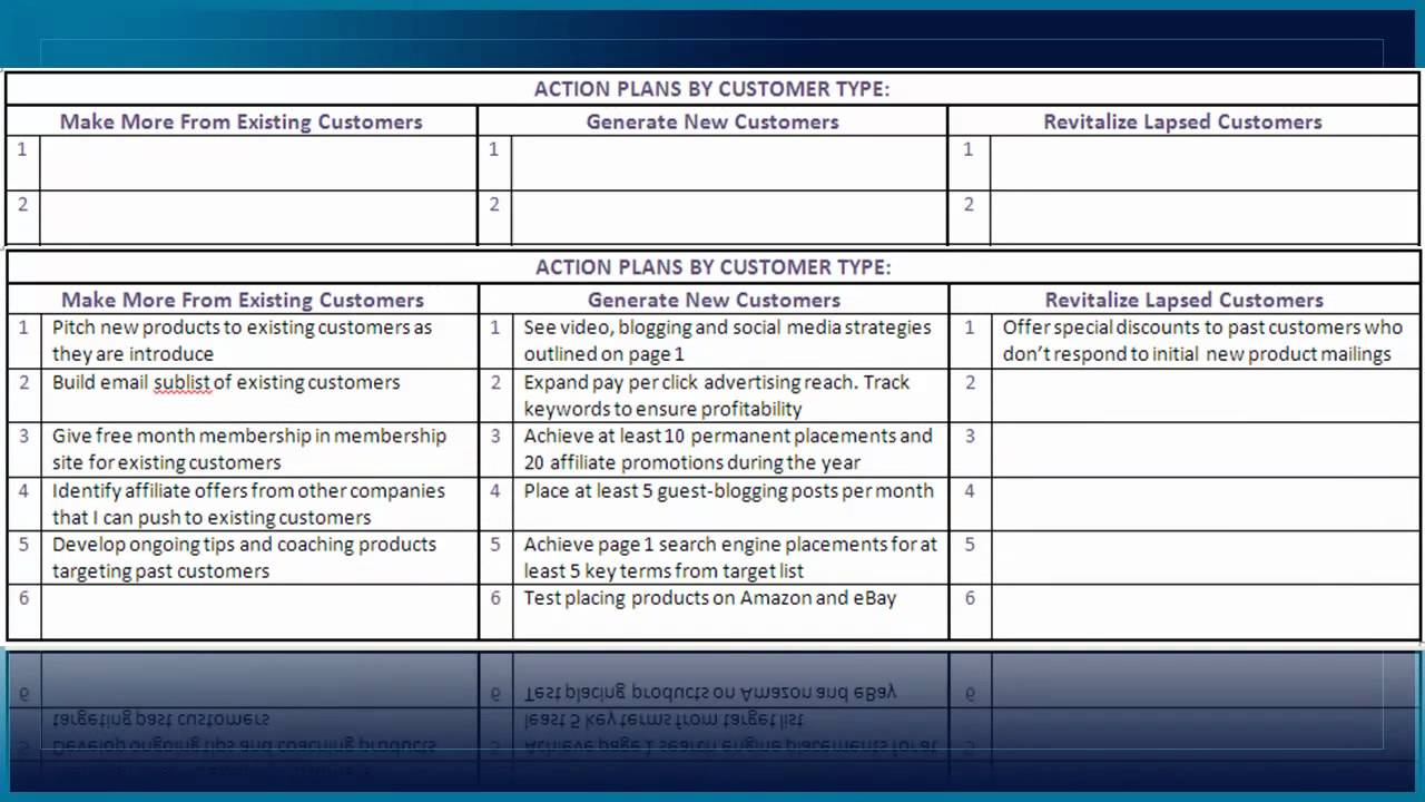 Strategic Plan Template - YouTube