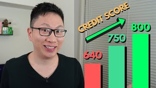How to Dramatically Incŗease Your Credit Score in 2021