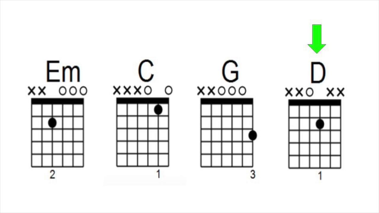 Faded   simple, beginner guitar chords   YouTube