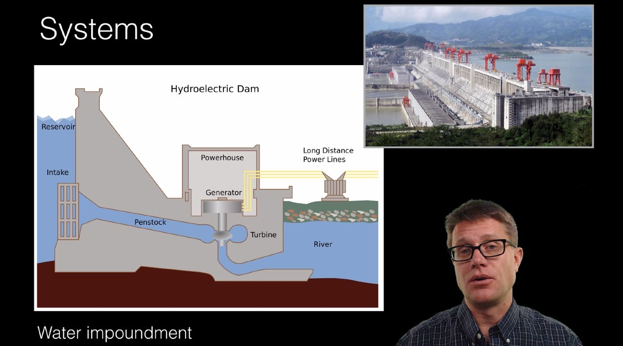 diagram of hydroelectric dam [ 1280 x 712 Pixel ]
