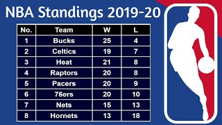 Latest NBA Standings on December 21, 2019