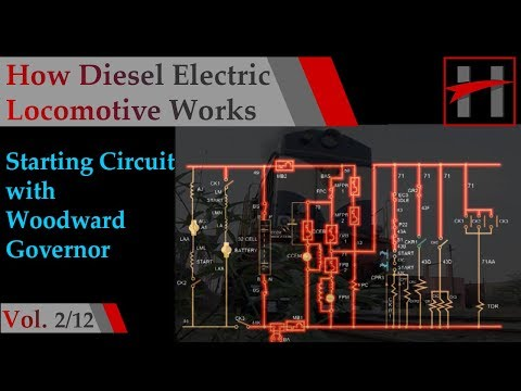 How Diesel Loco Works ( 3D Animation) #2/12 :Starting Circuit of AC-DC Loco with Woodward Governor