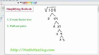 Simplifying Radicals - Square Roots