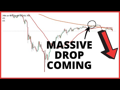 Why OIL Is Setting Up For A MASSIVE DROP [Oil Price Forecast Technical Analysis Today USOIL]
