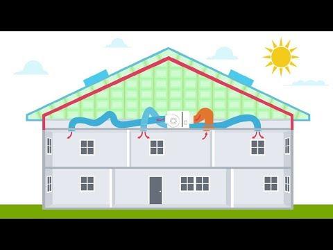 Shield Energy Solutions Attic Spray Foam Insulation Dallas - Fort Worth Texas