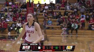 Highlights of Eastern Women's Basketball vs. Multnomah (Dec. 8, 2017).