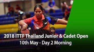 Молодежный Чемпионат Таиланда : Филадельфия